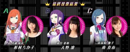 第1弾オーディションから、キャラクターボイス3名が決定!